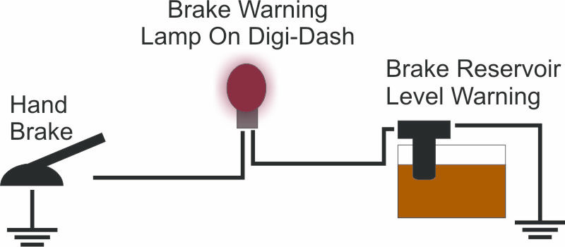 Mac1 kit car build site this is how i wired the brake fluid level handbrake warning light main dashboard circuit diagram asfbconference2016 Images